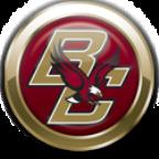 Boston College Boys Basketball Camp